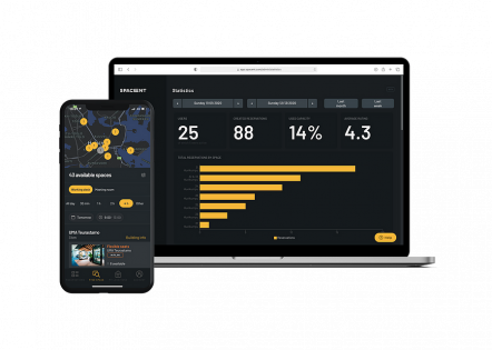 Analytics on Spacent website on laptop and mobile app